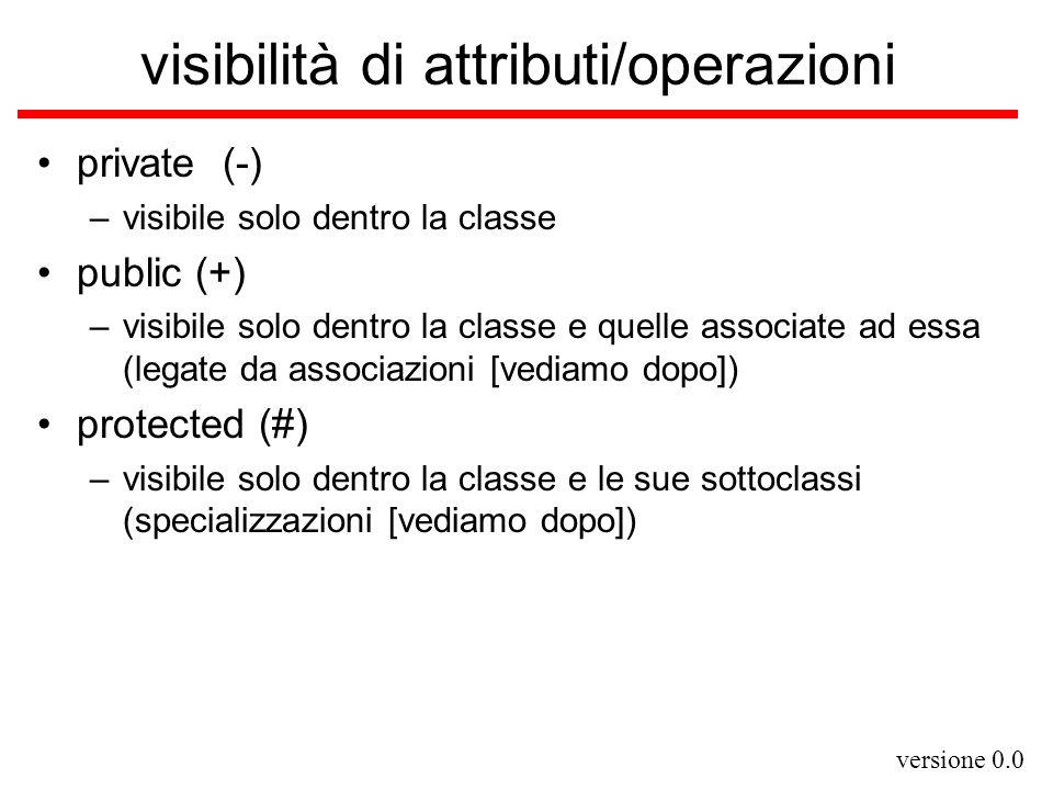versione 0.0 visibilità di attributi/operazioni private (-) –visibile solo dentro la classe public (+) –visibile solo dentro la classe e quelle associ