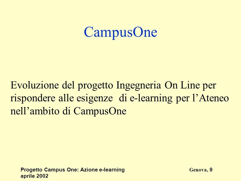 Progetto Campus One: Azione e-learningGenova, 9 aprile 2002 CampusOne Evoluzione del progetto Ingegneria On Line per rispondere alle esigenze di e-learning per lAteneo nellambito di CampusOne