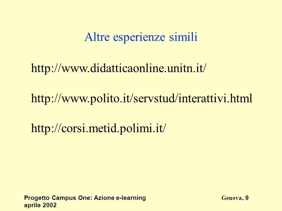 Progetto Campus One: Azione e-learningGenova, 9 aprile 2002 Altre esperienze simili http://www.didatticaonline.unitn.it/ http://www.polito.it/servstud/interattivi.html http://corsi.metid.polimi.it/