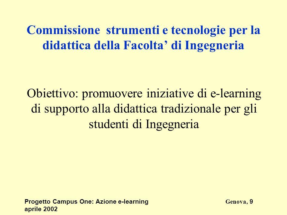 Progetto Campus One: Azione e-learningGenova, 9 aprile 2002 Commissione strumenti e tecnologie per la didattica della Facolta di Ingegneria Obiettivo: promuovere iniziative di e-learning di supporto alla didattica tradizionale per gli studenti di Ingegneria
