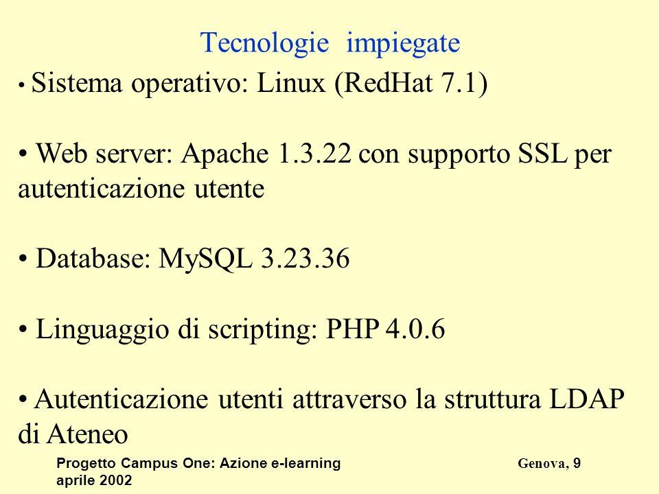 Progetto Campus One: Azione e-learningGenova, 9 aprile 2002 Tecnologie impiegate Sistema operativo: Linux (RedHat 7.1) Web server: Apache 1.3.22 con supporto SSL per autenticazione utente Database: MySQL 3.23.36 Linguaggio di scripting: PHP 4.0.6 Autenticazione utenti attraverso la struttura LDAP di Ateneo