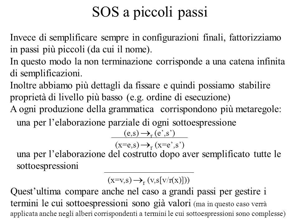 SOS a piccoli passi Invece di semplificare sempre in configurazioni finali, fattorizziamo in passi più piccoli (da cui il nome).