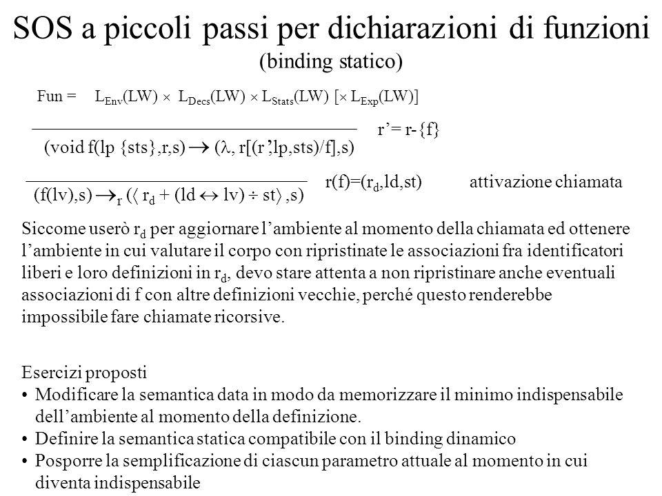 (void f(lp {sts},r,s) (, r[(r,lp,sts)/f],s) SOS a piccoli passi per dichiarazioni di funzioni (binding statico) Fun =L Decs (LW) L Stats (LW) [ L Exp (LW)]L Env (LW) (f(lv),s) r ( r d + (ld lv) st,s) r(f)=(r d,ld,st)attivazione chiamata Siccome userò r d per aggiornare lambiente al momento della chiamata ed ottenere lambiente in cui valutare il corpo con ripristinate le associazioni fra identificatori liberi e loro definizioni in r d, devo stare attenta a non ripristinare anche eventuali associazioni di f con altre definizioni vecchie, perché questo renderebbe impossibile fare chiamate ricorsive.