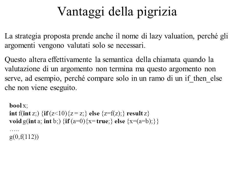 Vantaggi della pigrizia La strategia proposta prende anche il nome di lazy valuation, perché gli argomenti vengono valutati solo se necessari.
