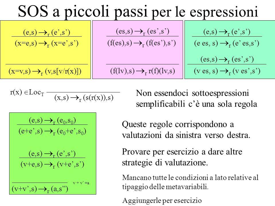 SOS a piccoli passi per le espressioni (x,s) r (s(r(x)),s) r(x) Loc T (v es, s) r (v es,s) (es,s) r (es,s) (f(es),s) r (f(es),s) (es,s) r (es,s) (e es, s) r (e es,s) (e,s) r (e,s) (x=e,s) r (x=e,s) (e,s) r (e,s) (x=v,s) r (v,s[v/r(x)]) (f(lv),s) r r(f)(lv,s) (e+e,s) r (e 0 +e,s 0 ) (e,s) r (e 0,s 0 ) (v+e,s) r (v+e,s) (e,s) r (e,s) (v+v,s) r (a,s) v + v =a Non essendoci sottoespressioni semplificabili cè una sola regola Queste regole corrispondono a valutazioni da sinistra verso destra.
