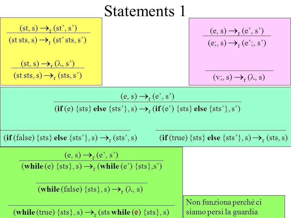Statements 1 (if (e) {sts} else {sts}, s) r (if (e) {sts} else {sts}, s) (e, s) r (e, s) (v;, s) r (, s) (st sts, s) r (st sts, s) (st, s) r (st, s) (st sts, s) r (sts, s) (st, s) r (, s) (e, s) r (e, s) (e;, s) r (e;, s) (while (true) {sts}, s) r (sts while (e) {sts}, s) (while (false) {sts}, s) r (, s) (while (e) {sts}, s) r (while (e) {sts},s) (e, s) r (e, s) Non funziona perché ci siamo persi la guardia e (if (false) {sts} else {sts}, s) r (sts, s)(if (true) {sts} else {sts}, s) r (sts, s)