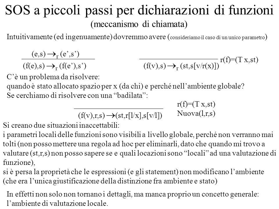 Intuitivamente (ed ingenuamente) dovremmo avere ( consideriamo il caso di un unico parametro ) SOS a piccoli passi per dichiarazioni di funzioni (meccanismo di chiamata) Cè un problema da risolvere: quando è stato allocato spazio per x (da chi) e perché nellambiente globale.