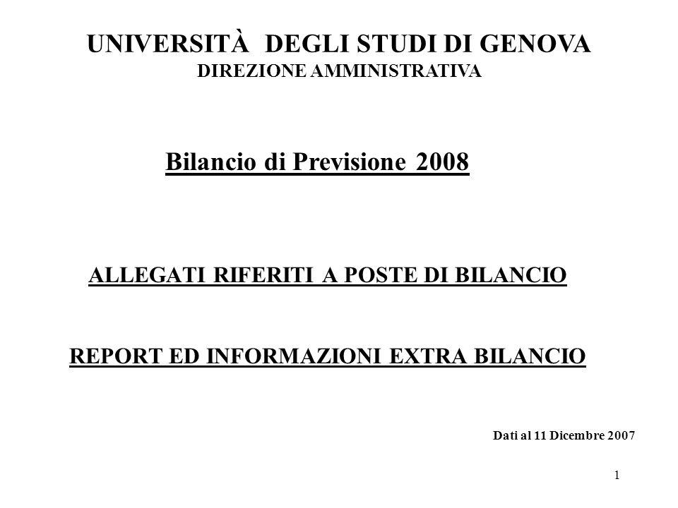 1 ALLEGATI RIFERITI A POSTE DI BILANCIO REPORT ED INFORMAZIONI EXTRA BILANCIO UNIVERSITÀ DEGLI STUDI DI GENOVA DIREZIONE AMMINISTRATIVA Dati al 11 Dicembre 2007 Bilancio di Previsione 2008