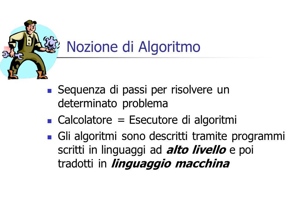 Nozione di Algoritmo Sequenza di passi per risolvere un determinato problema Calcolatore = Esecutore di algoritmi Gli algoritmi sono descritti tramite