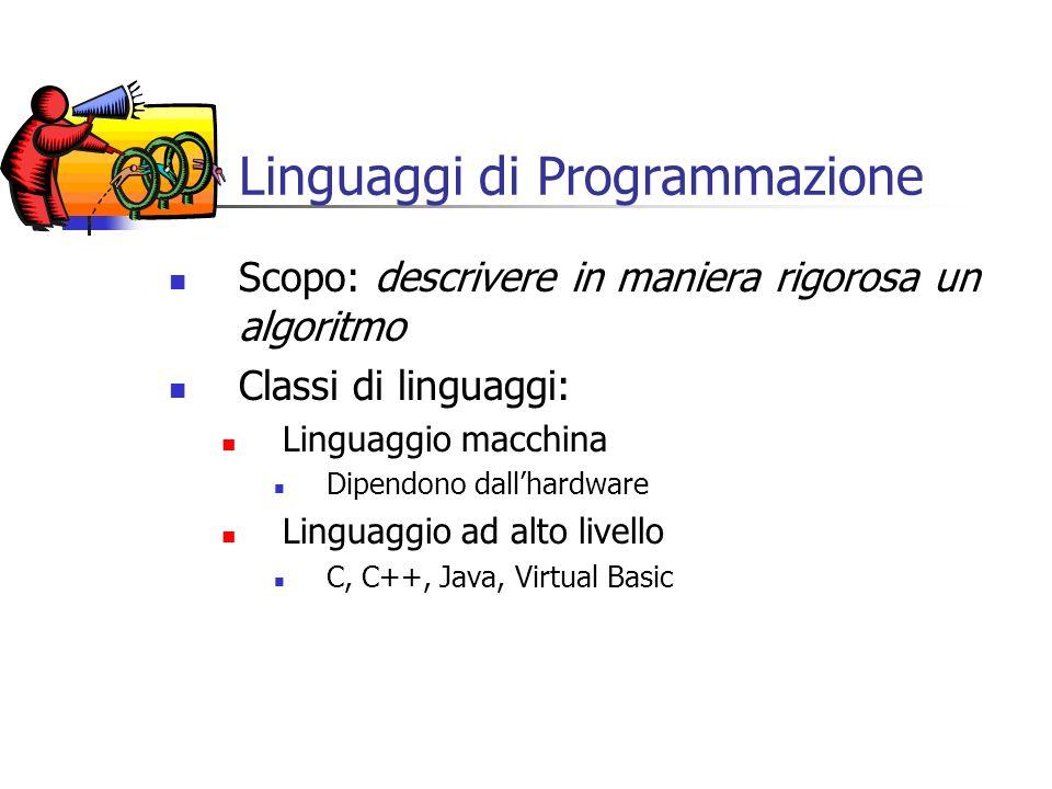 Linguaggi di Programmazione Scopo: descrivere in maniera rigorosa un algoritmo Classi di linguaggi: Linguaggio macchina Dipendono dallhardware Linguag
