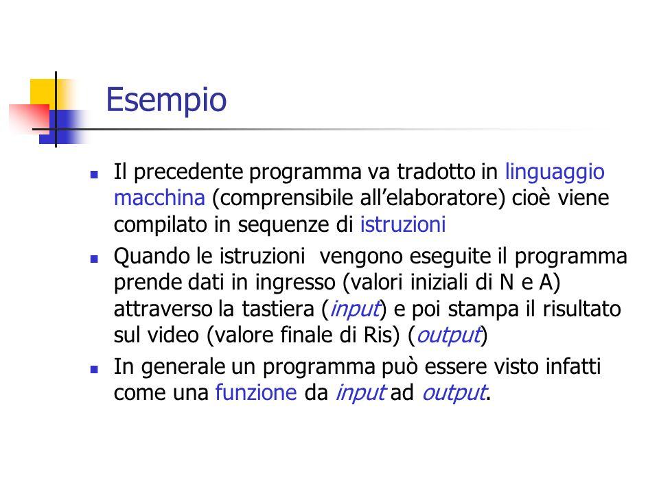 Esempio Il precedente programma va tradotto in linguaggio macchina (comprensibile allelaboratore) cioè viene compilato in sequenze di istruzioni Quand