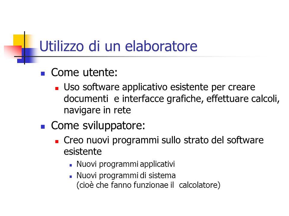 Utilizzo di un elaboratore Come utente: Uso software applicativo esistente per creare documenti e interfacce grafiche, effettuare calcoli, navigare in