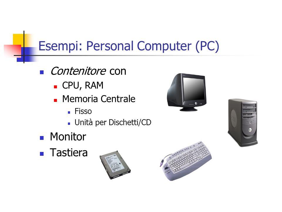 Esempi: Personal Computer (PC) Contenitore con CPU, RAM Memoria Centrale Fisso Unità per Dischetti/CD Monitor Tastiera