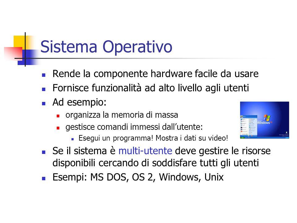 Sistema Operativo Rende la componente hardware facile da usare Fornisce funzionalità ad alto livello agli utenti Ad esempio: organizza la memoria di m