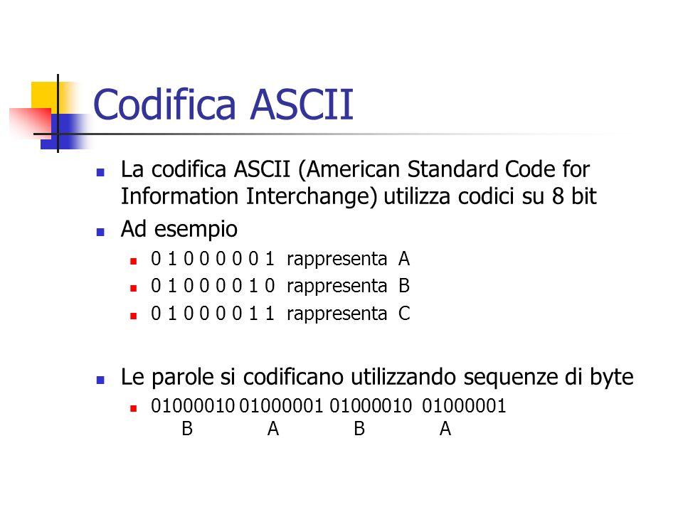 Codifica ASCII La codifica ASCII (American Standard Code for Information Interchange) utilizza codici su 8 bit Ad esempio 0 1 0 0 0 0 0 1 rappresenta