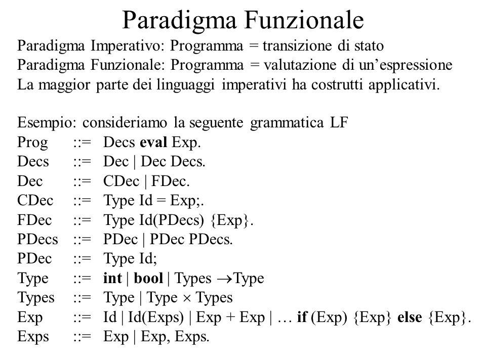 Paradigma Funzionale Paradigma Imperativo: Programma = transizione di stato Paradigma Funzionale: Programma = valutazione di unespressione La maggior