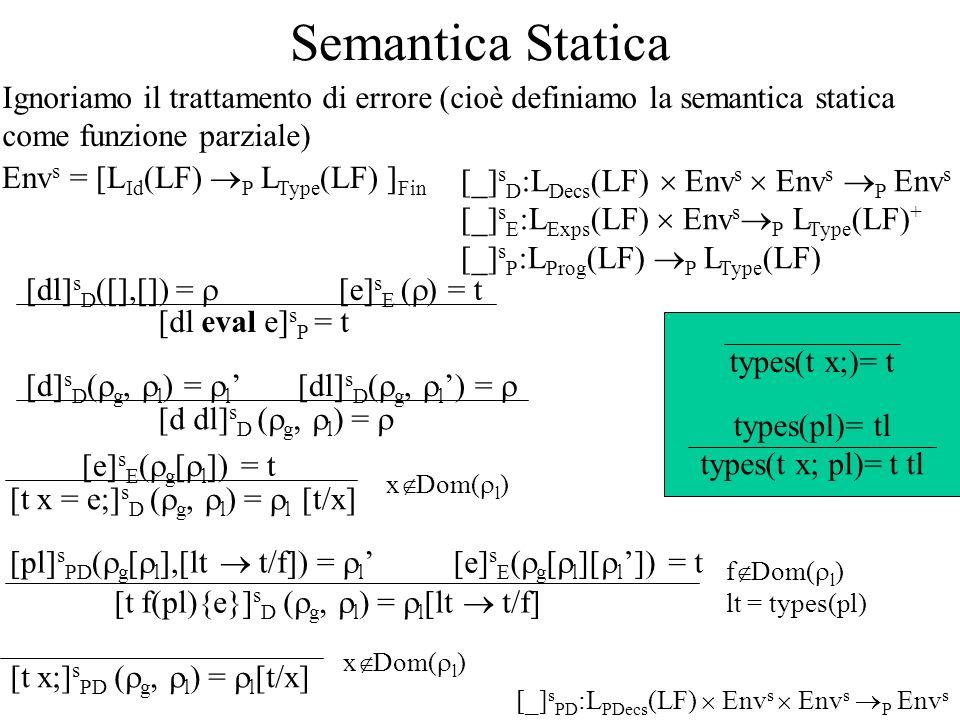 Semantica Statica Env s = [L Id (LF) P L Type (LF) ] Fin Ignoriamo il trattamento di errore (cioè definiamo la semantica statica come funzione parzial