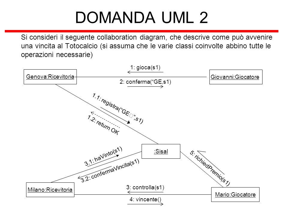 DOMANDA UML 2 Si consideri il seguente collaboration diagram, che descrive come può avvenire una vincita al Totocalcio (si assuma che le varie classi coinvolte abbino tutte le operazioni necessarie) Genova:Ricevitoria 1: gioca(s1) Milano:Ricevitoria 1.1: registra(GE,s1) Mario:GiocatoreGiovanni:Giocatore:Sisal 2: conferma(GE,s1) 1.2: return OK 3: controlla(s1) 4: vincente() 3.1: haVinto(s1) 3.2: confermaVincita(s1) 5: richiedPremio(s1)