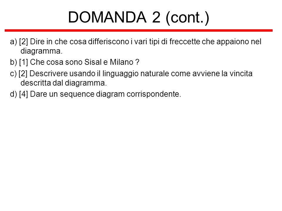 DOMANDA 2 (cont.) a) [2] Dire in che cosa differiscono i vari tipi di freccette che appaiono nel diagramma. b) [1] Che cosa sono Sisal e Milano ? c) [
