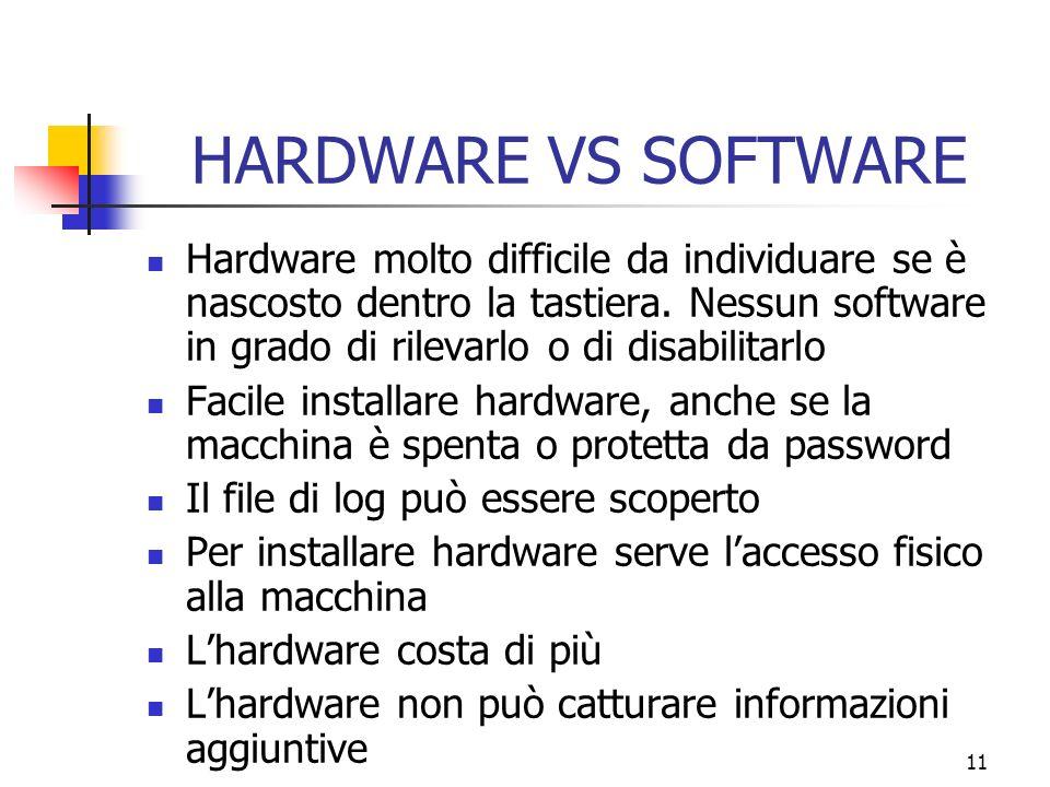 11 HARDWARE VS SOFTWARE Hardware molto difficile da individuare se è nascosto dentro la tastiera.
