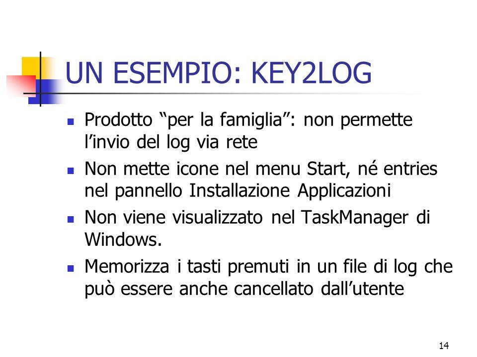 14 UN ESEMPIO: KEY2LOG Prodotto per la famiglia: non permette linvio del log via rete Non mette icone nel menu Start, né entries nel pannello Installazione Applicazioni Non viene visualizzato nel TaskManager di Windows.