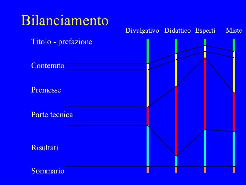 Bilanciamento Titolo - prefazione Contenuto Premesse Parte tecnica Risultati Sommario DivulgativoDidatticoEspertiMisto