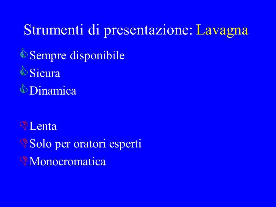 Strumenti di presentazione: Lavagna Sempre disponibile Sicura Dinamica Lenta Solo per oratori esperti Monocromatica