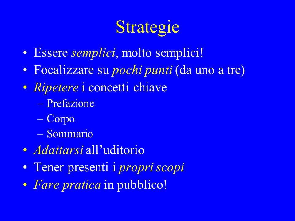 Strategie Essere semplici, molto semplici! Focalizzare su pochi punti (da uno a tre) Ripetere i concetti chiave –Prefazione –Corpo –Sommario Adattarsi