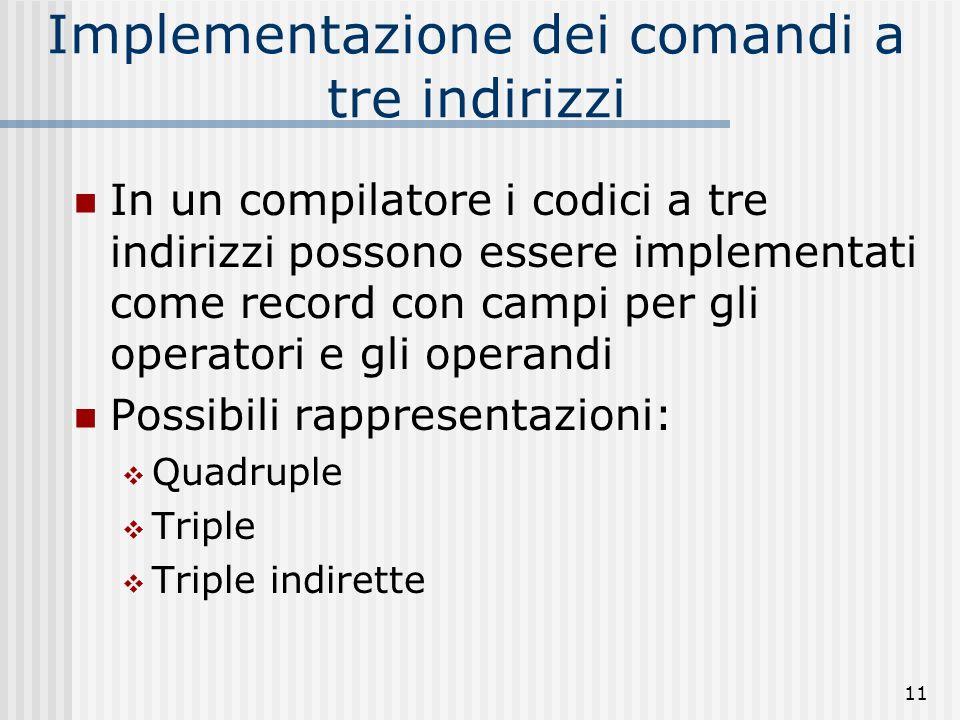 11 Implementazione dei comandi a tre indirizzi In un compilatore i codici a tre indirizzi possono essere implementati come record con campi per gli operatori e gli operandi Possibili rappresentazioni: Quadruple Triple Triple indirette