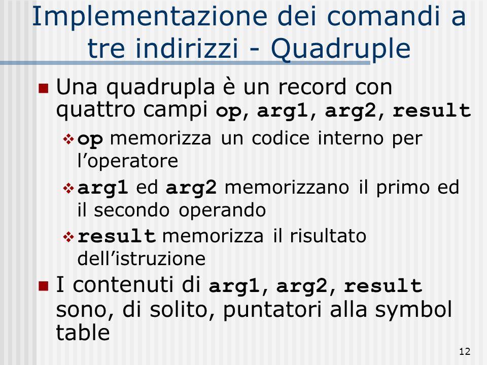 12 Implementazione dei comandi a tre indirizzi - Quadruple Una quadrupla è un record con quattro campi op, arg1, arg2, result op memorizza un codice interno per loperatore arg1 ed arg2 memorizzano il primo ed il secondo operando result memorizza il risultato dellistruzione I contenuti di arg1, arg2, result sono, di solito, puntatori alla symbol table
