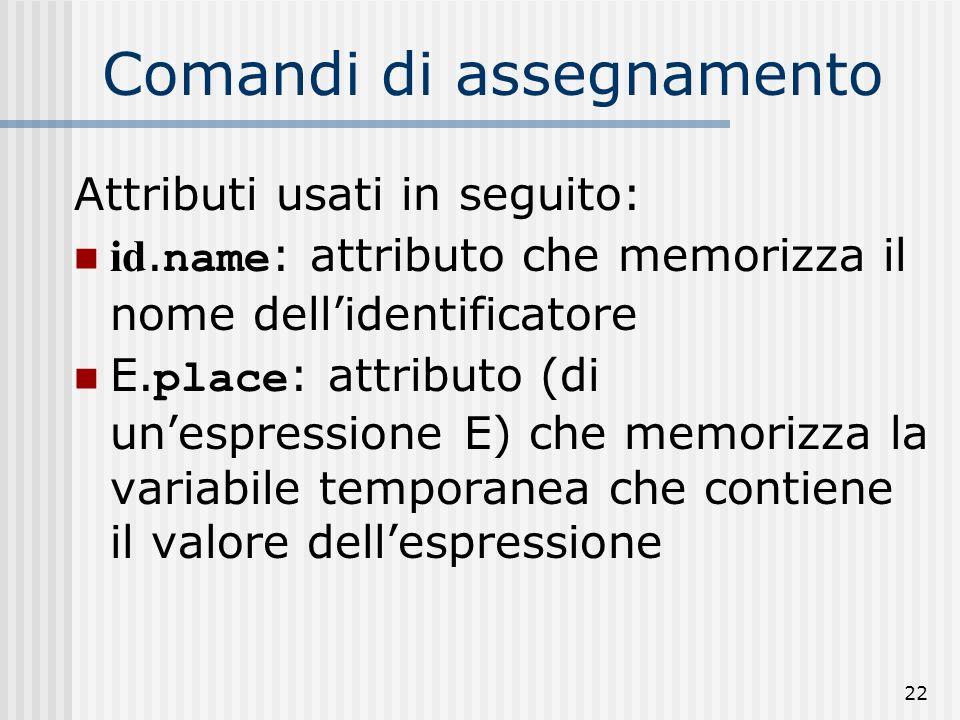 22 Comandi di assegnamento Attributi usati in seguito: id.