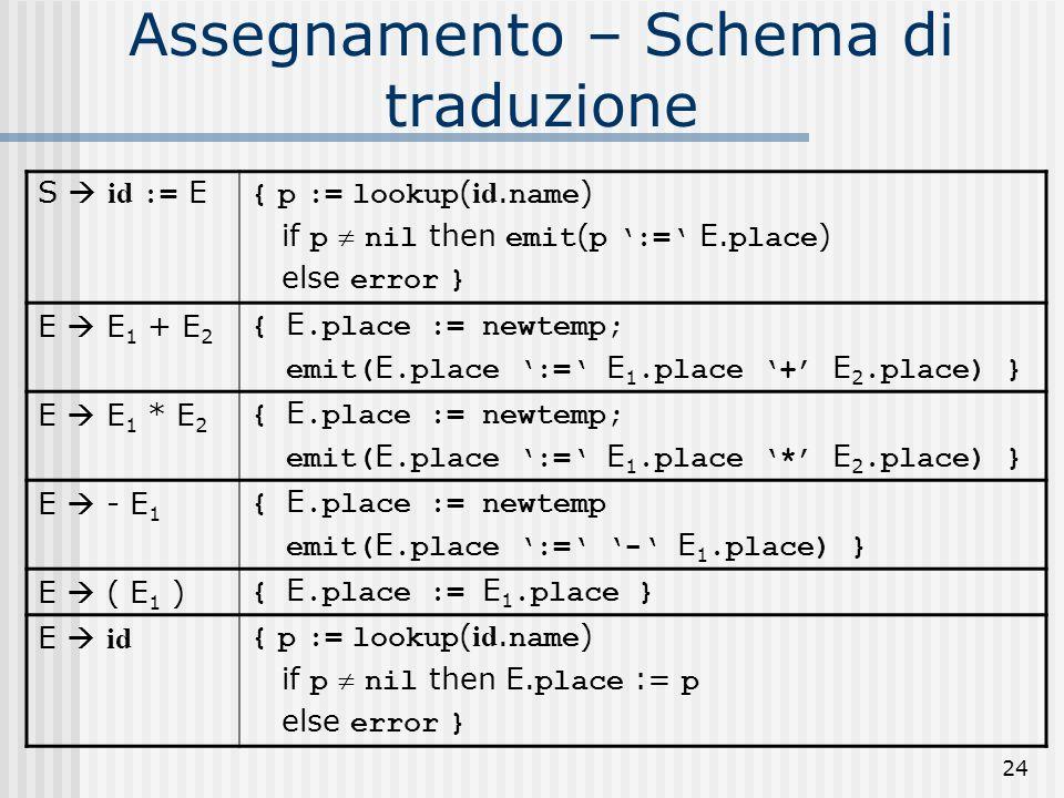 24 Assegnamento – Schema di traduzione S id := E { p := lookup ( id.