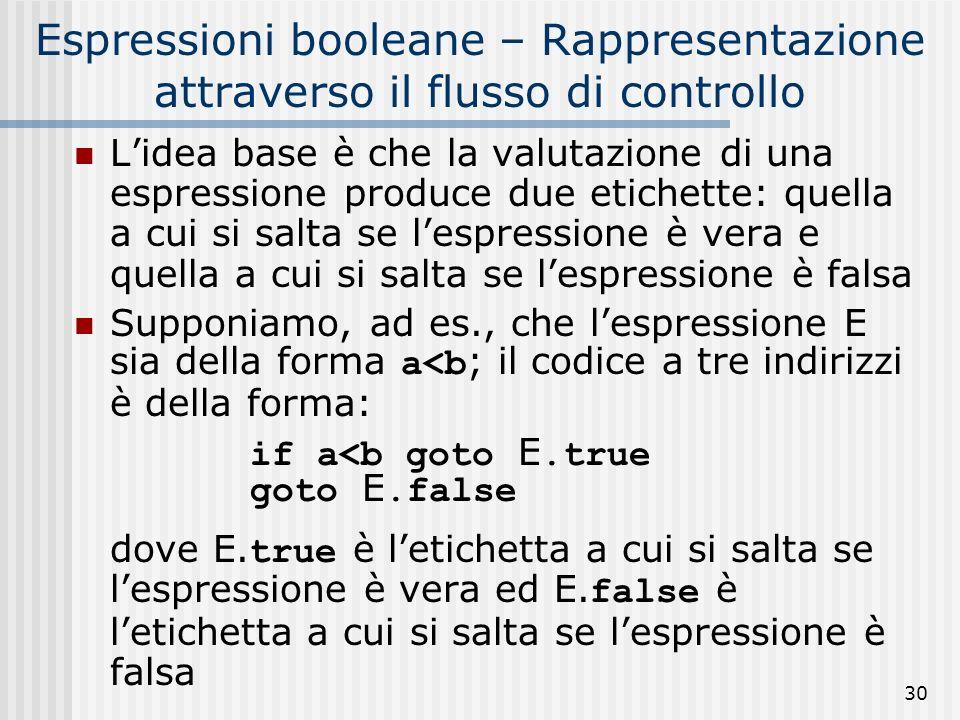 30 Espressioni booleane – Rappresentazione attraverso il flusso di controllo Lidea base è che la valutazione di una espressione produce due etichette: quella a cui si salta se lespressione è vera e quella a cui si salta se lespressione è falsa Supponiamo, ad es., che lespressione E sia della forma a<b ; il codice a tre indirizzi è della forma: dove E.
