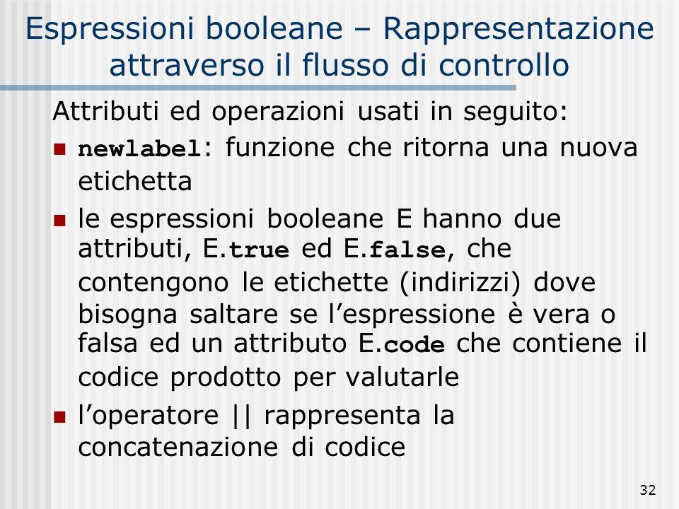 32 Espressioni booleane – Rappresentazione attraverso il flusso di controllo Attributi ed operazioni usati in seguito: newlabel : funzione che ritorna una nuova etichetta le espressioni booleane E hanno due attributi, E.