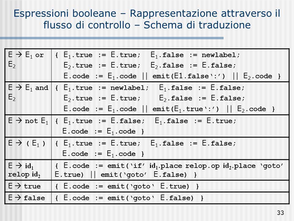 33 Espressioni booleane – Rappresentazione attraverso il flusso di controllo – Schema di traduzione E E 1 or E 2 { E 1.true := E.true; E 1.false := newlabel; E 2.true := E.true; E 2.false := E.false; E.code := E 1.code || emit( E1.false:) || E 2.code } E E 1 and E 2 { E 1.true := newlabel; E 1.false := E.false; E 2.true := E.true; E 2.false := E.false; E.code := E 1.code || emit( E 1.true:) || E 2.code } E not E 1 { E 1.true := E.false; E 1.false := E.true; E.code := E 1.code } E ( E 1 ){ E 1.true := E.true; E 1.false := E.false; E.code := E 1.code } E id 1 relop id 2 { E.code := emit(if id 1.
