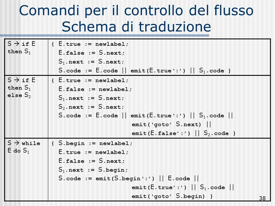 38 Comandi per il controllo del flusso Schema di traduzione S if E then S 1 { E.true := newlabel; E.false := S.next; S 1.next := S.next; S.code := E.code || emit( E.true:) || S 1.code } S if E then S 1 else S 2 { E.true := newlabel; E.false := newlabel; S 1.next := S.next; S 2.next := S.next; S.code := E.code || emit( E.true:) || S 1.code || emit(goto S.next) || emit( E.false:) || S 2.code } S while E do S 1 { S.begin := newlabel; E.true := newlabel; E.false := S.next; S 1.next := S.begin; S.code := emit( S.begin:) || E.code || emit( E.true:) || S 1.code || emit(goto S.begin) }