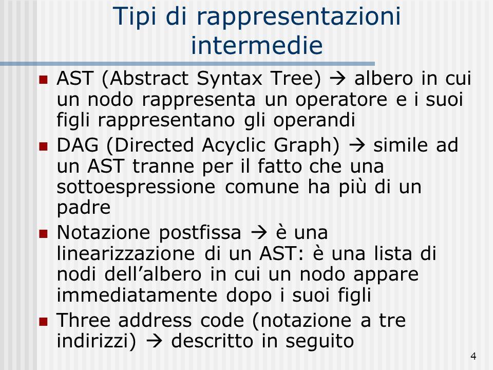 4 Tipi di rappresentazioni intermedie AST (Abstract Syntax Tree) albero in cui un nodo rappresenta un operatore e i suoi figli rappresentano gli operandi DAG (Directed Acyclic Graph) simile ad un AST tranne per il fatto che una sottoespressione comune ha più di un padre Notazione postfissa è una linearizzazione di un AST: è una lista di nodi dellalbero in cui un nodo appare immediatamente dopo i suoi figli Three address code (notazione a tre indirizzi) descritto in seguito