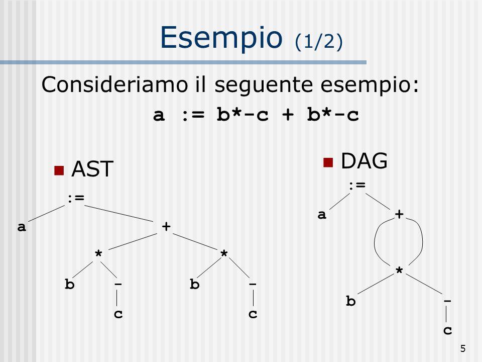 6 Esempio (2/2) Notazione postfissa a b c - * b c - * + := Three address code t1 := - c t2 := b * t1 t3 := - c t4 := b * t3 t5 := t2 + t4 a := t5 t1 := - c t2 := b * t1 t5 := t2 + t2 a := t5 Corrispondente allAST Corrispondente al DAG