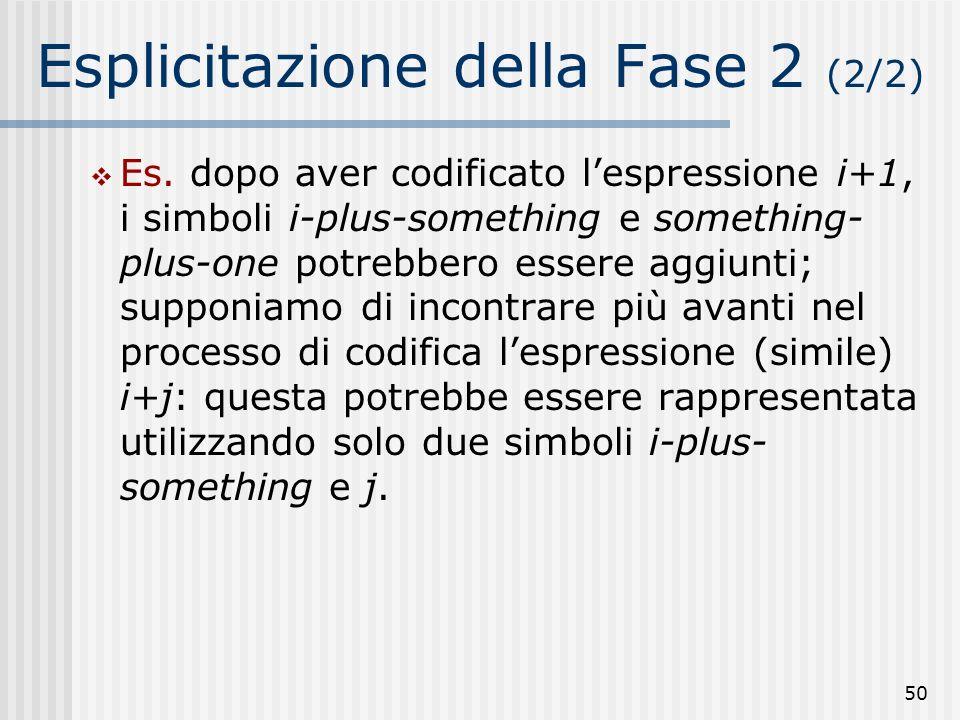50 Esplicitazione della Fase 2 (2/2) Es.