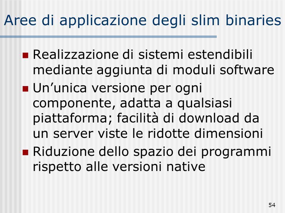 54 Aree di applicazione degli slim binaries Realizzazione di sistemi estendibili mediante aggiunta di moduli software Ununica versione per ogni componente, adatta a qualsiasi piattaforma; facilità di download da un server viste le ridotte dimensioni Riduzione dello spazio dei programmi rispetto alle versioni native