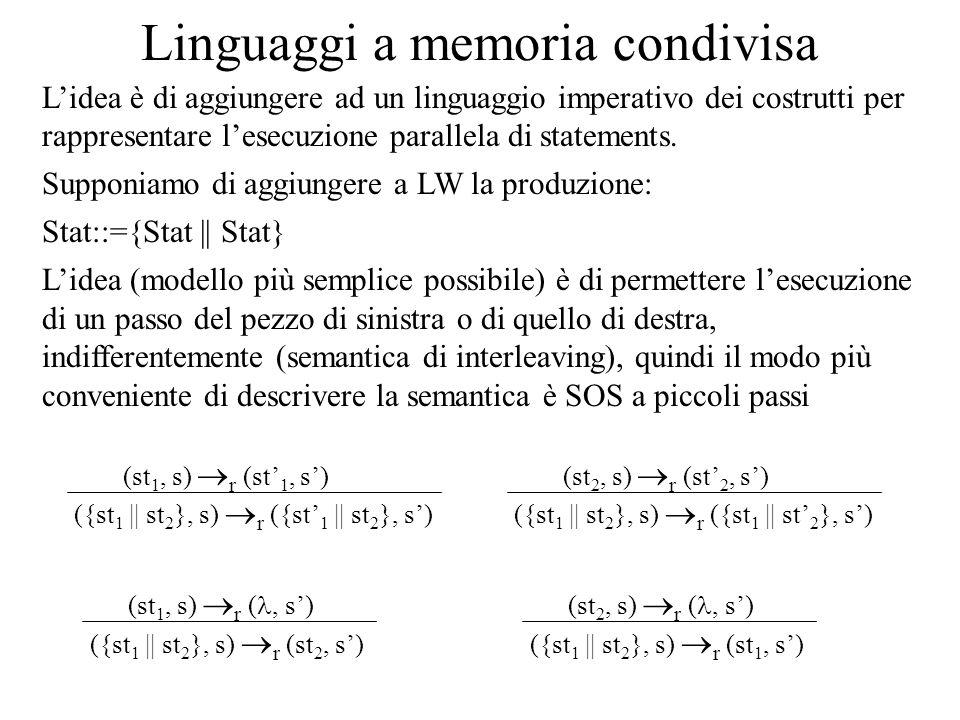 Linguaggi a memoria condivisa Lidea è di aggiungere ad un linguaggio imperativo dei costrutti per rappresentare lesecuzione parallela di statements. S
