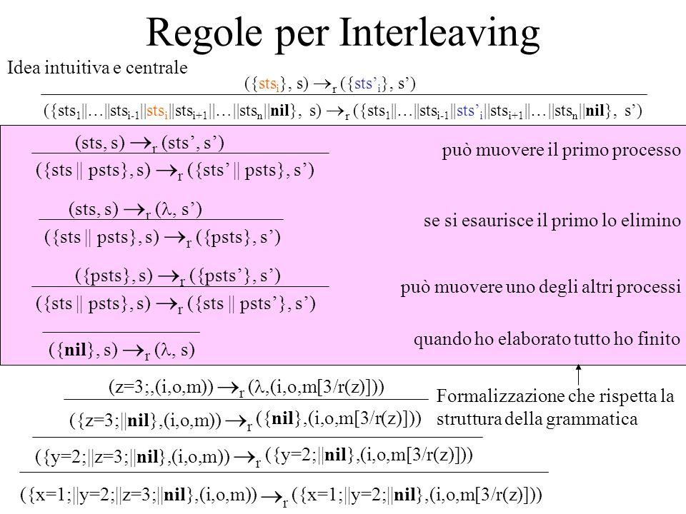 Formalizzazione che rispetta la struttura della grammatica Regole per Interleaving ({sts || psts}, s) r ({sts || psts}, s) (sts, s) r (sts, s) può muo