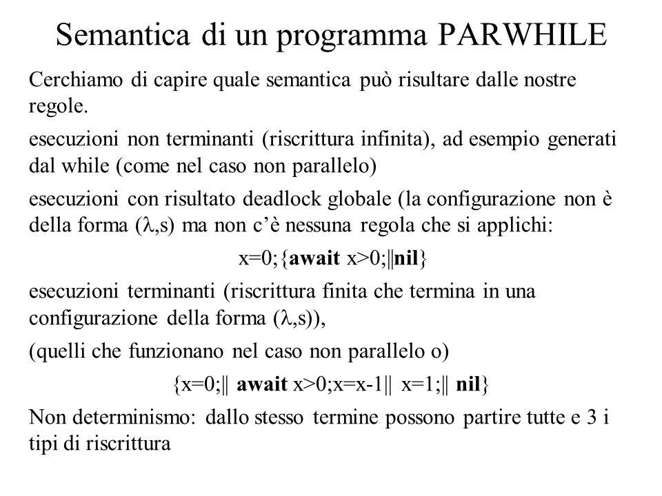 Semantica di un programma PARWHILE Cerchiamo di capire quale semantica può risultare dalle nostre regole. esecuzioni non terminanti (riscrittura infin