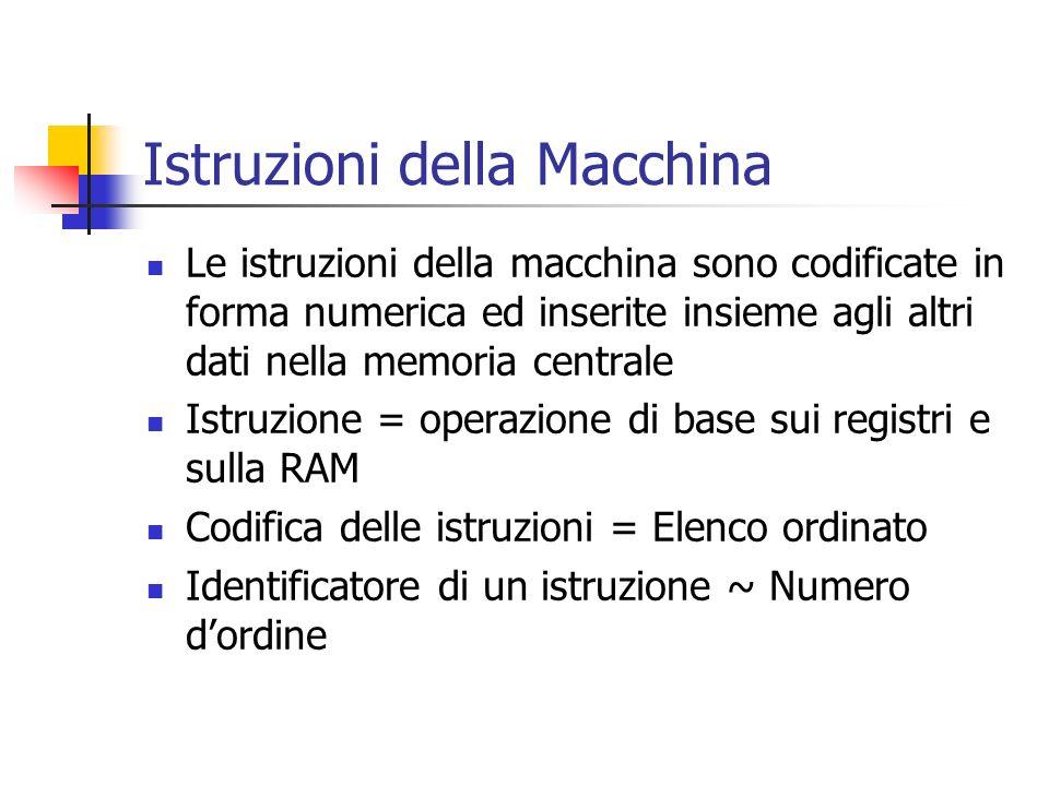 Istruzioni della Macchina Le istruzioni della macchina sono codificate in forma numerica ed inserite insieme agli altri dati nella memoria centrale Is