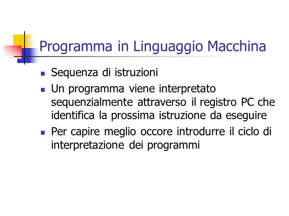 Programma in Linguaggio Macchina Sequenza di istruzioni Un programma viene interpretato sequenzialmente attraverso il registro PC che identifica la pr