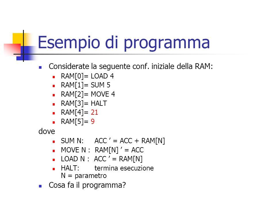 Esempio di programma Considerate la seguente conf. iniziale della RAM: RAM[0]= LOAD 4 RAM[1]= SUM 5 RAM[2]= MOVE 4 RAM[3]= HALT RAM[4]= 21 RAM[5]= 9 d