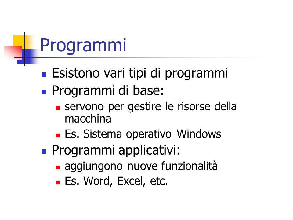 Programmi Esistono vari tipi di programmi Programmi di base: servono per gestire le risorse della macchina Es. Sistema operativo Windows Programmi app