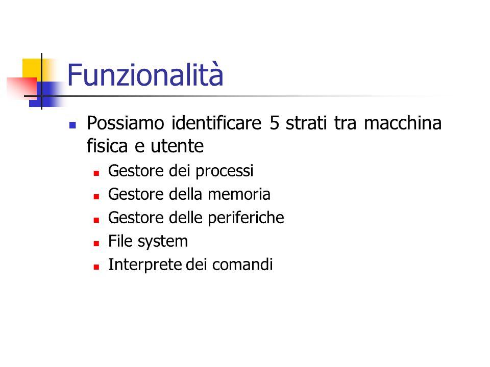 Funzionalità Possiamo identificare 5 strati tra macchina fisica e utente Gestore dei processi Gestore della memoria Gestore delle periferiche File sys