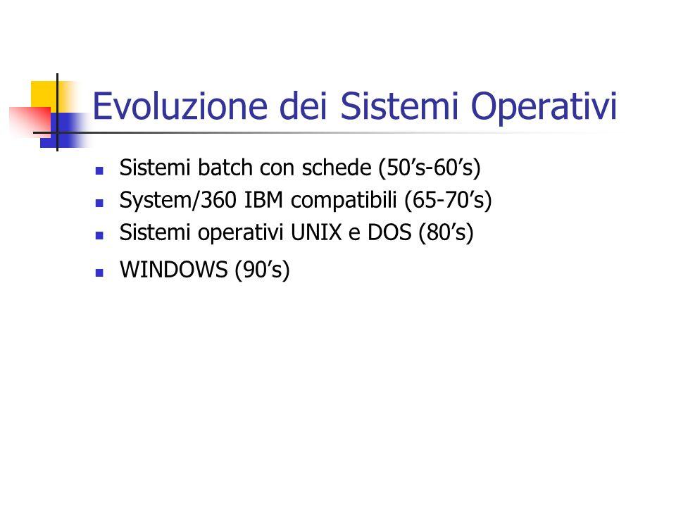 Evoluzione dei Sistemi Operativi Sistemi batch con schede (50s-60s) System/360 IBM compatibili (65-70s) Sistemi operativi UNIX e DOS (80s) WINDOWS (90