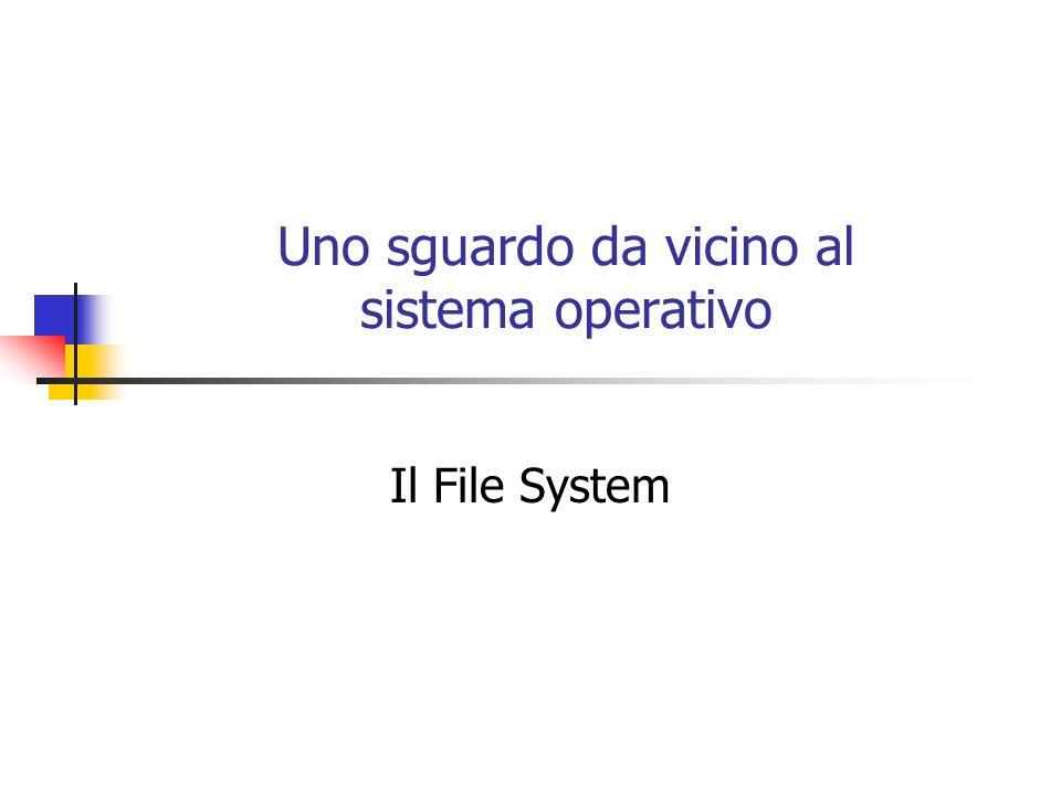 Uno sguardo da vicino al sistema operativo Il File System